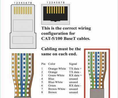 ck2028 wiring diagram additionally ether 568b color code