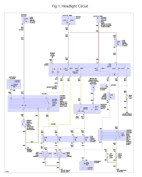 Magnificent 2000 Beetle Fuse Diagram Basic Electronics Wiring Diagram Wiring Cloud Timewinrebemohammedshrineorg