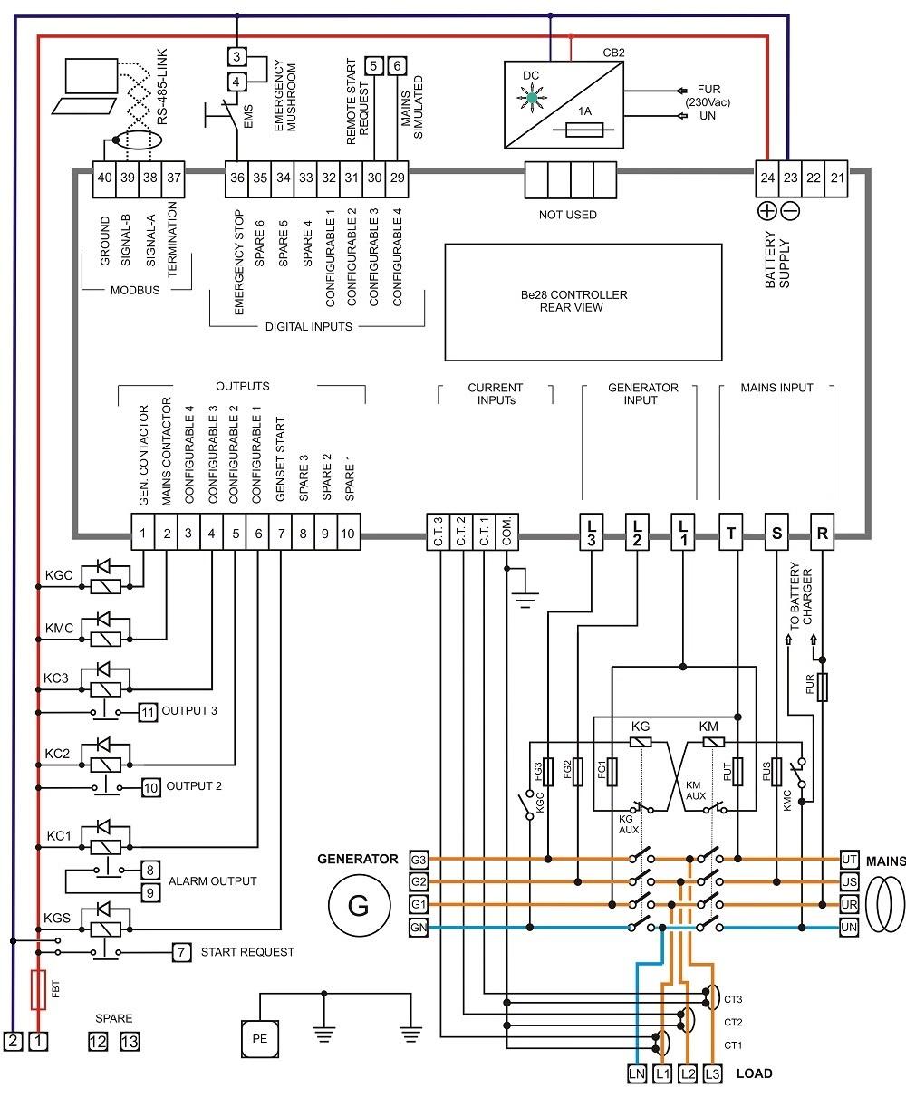 Outstanding Wiring Moreover Plc Control Panel Wiring Diagram Motor Control Wiring Cloud Rometaidewilluminateatxorg