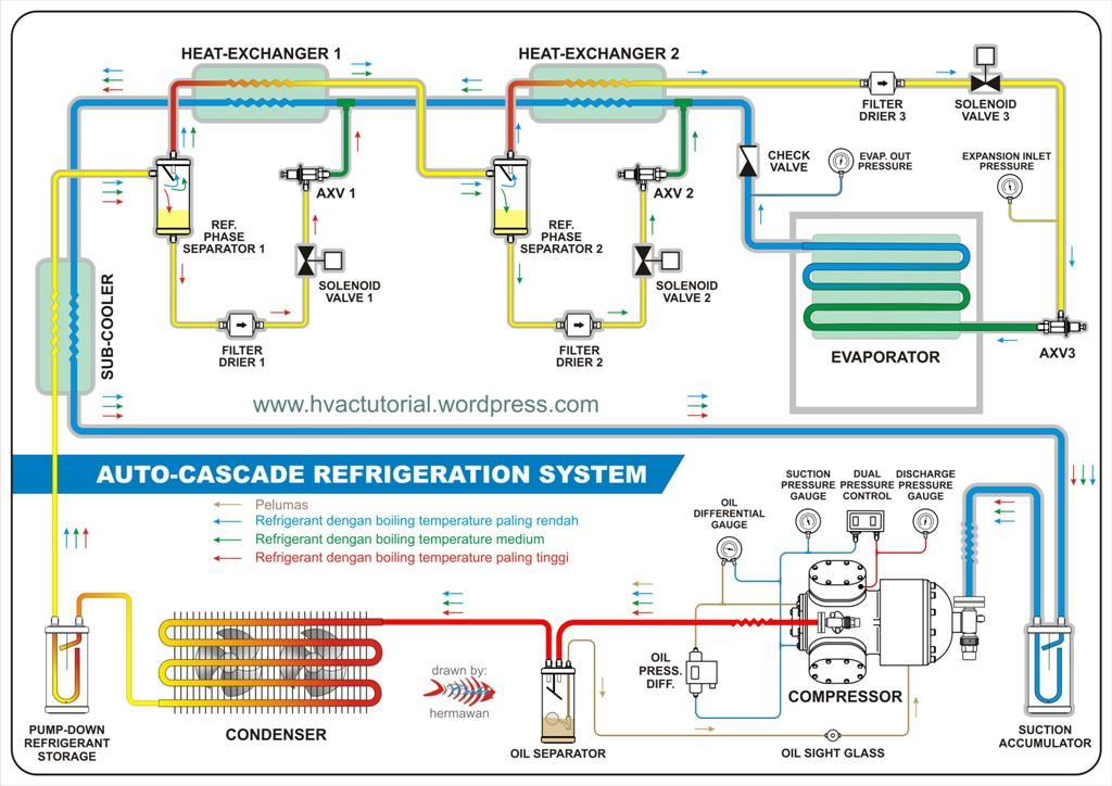 [DHAV_9290]  BF_3602] Industrial Refrigeration Compressor Wiring Diagrams | Industrial Refrigeration Compressor Wiring Diagrams |  | Gray Mopar Vira Mohammedshrine Librar Wiring 101