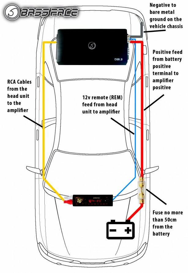 vx1829 amp wiring diagram for auto free diagram