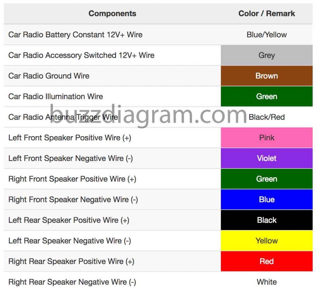Super Model Volkswagen Beetle Fuse Diagram 02 Wiring Library Wiring Cloud Ratagchroehirvesixrenketrectmohammedshrineorg