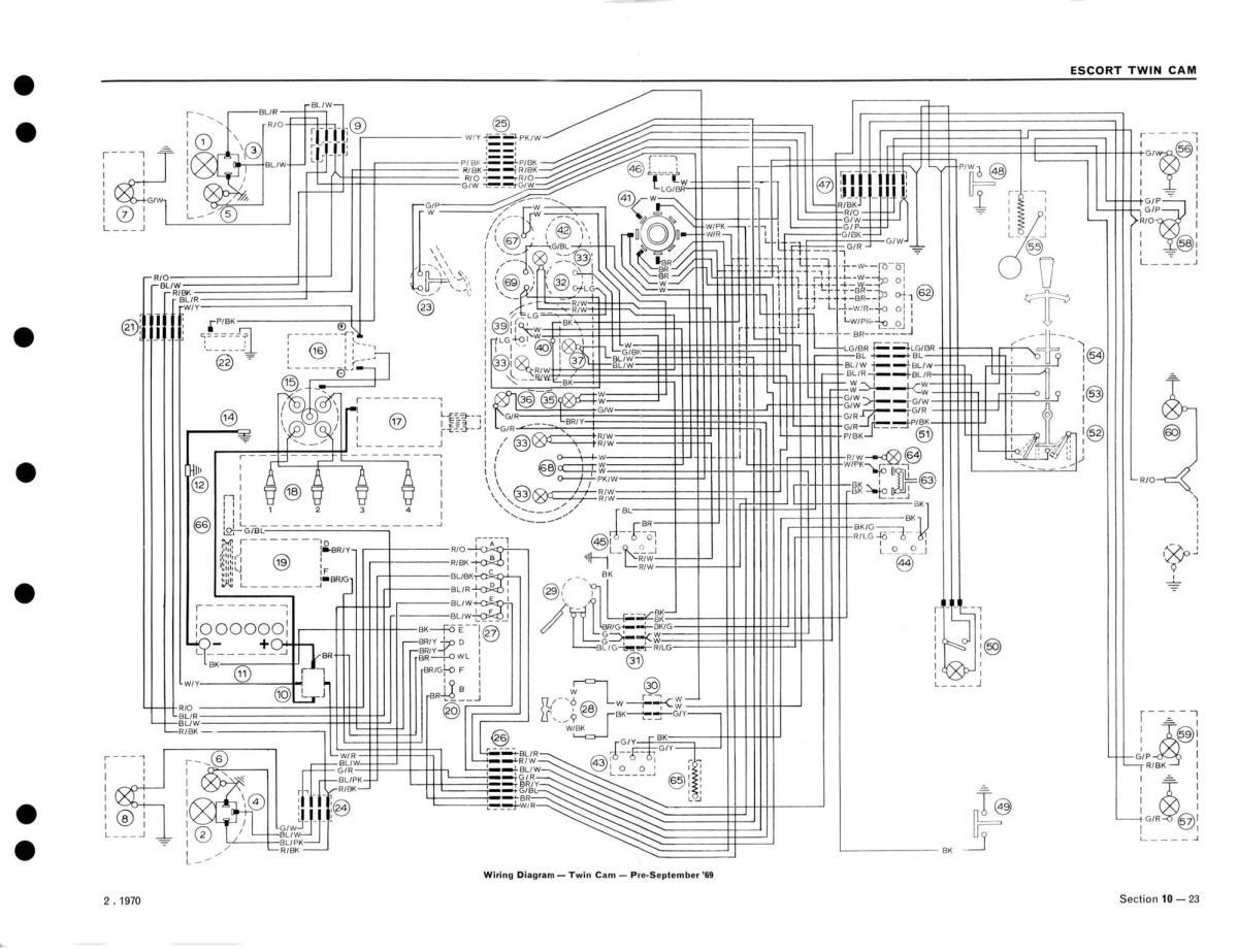 [DIAGRAM_5UK]  OC_9714] Escort Wiring Diagram Pdf | Ford Mk2 Wiring Diagram |  | Hroni Phae Mohammedshrine Librar Wiring 101