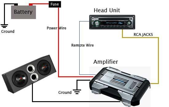 Incredible Audio System Wiring Wiring Diagram Wiring Cloud Rometaidewilluminateatxorg