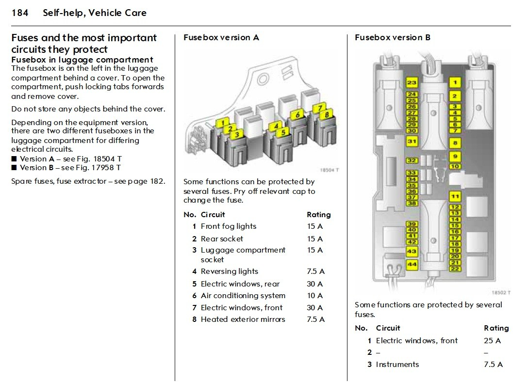 Vauxhall Zafira Wiring Diagram Pdf