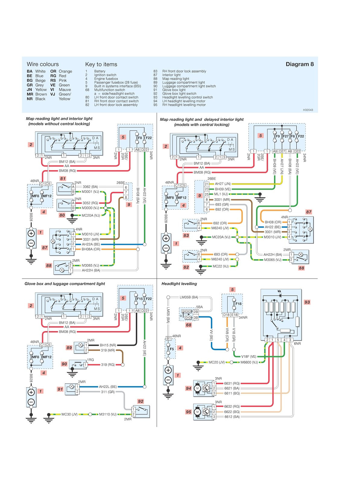 Amazing Peugeot 307 Abs Wiring Fault Online Wiring Diagram Wiring Cloud Timewinrebemohammedshrineorg