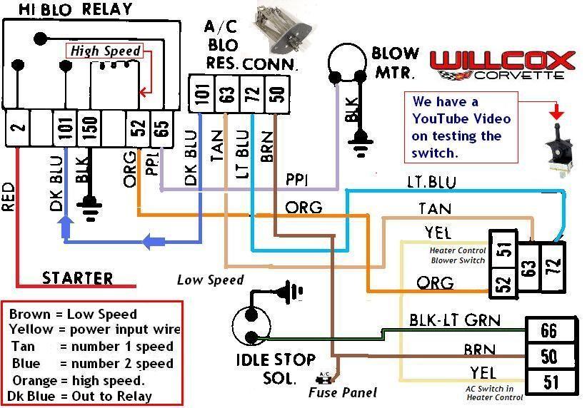 Admirable 1976 Corvette Alarm Wiring Diagram Somurich Com Wiring Cloud Rdonaheevemohammedshrineorg