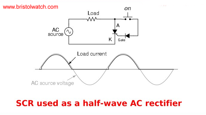 Excellent Basic Triac Scr Projects Circuits Tutorial Wiring Cloud Uslyletkolfr09Org