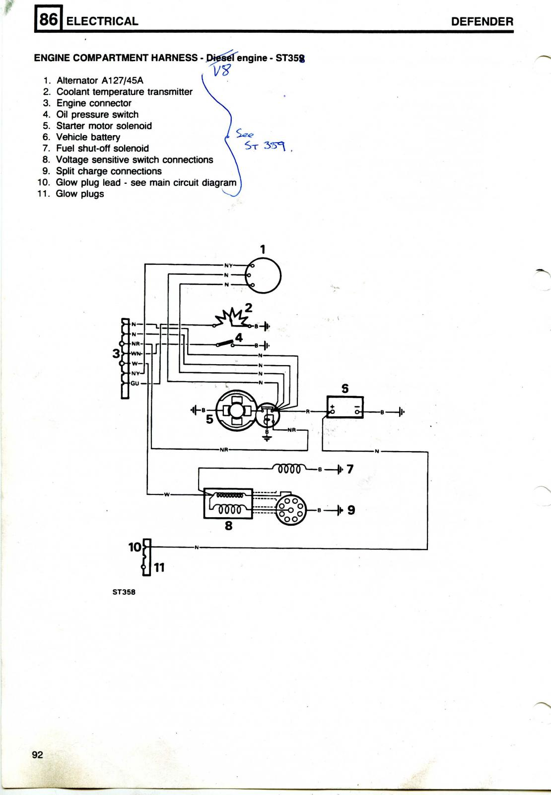 Land Rover Defender Td5 Wiring Diagram Pdf