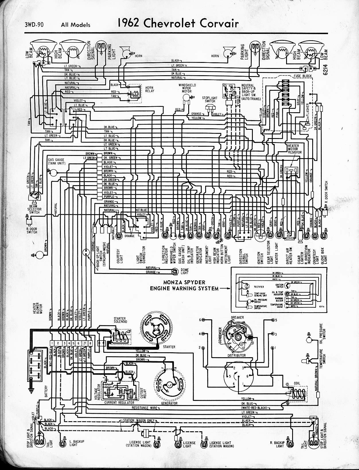 65 Corvair Radio Wiring Diagram - Wiring Diagramsquit.pot.lesvignoblesguimberteau.fr