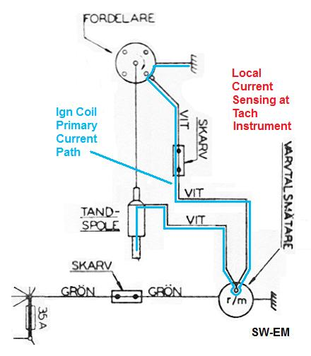 Rx 2884 Electrical Wiring Diagram Of Volvo 123gt Schematic Wiring