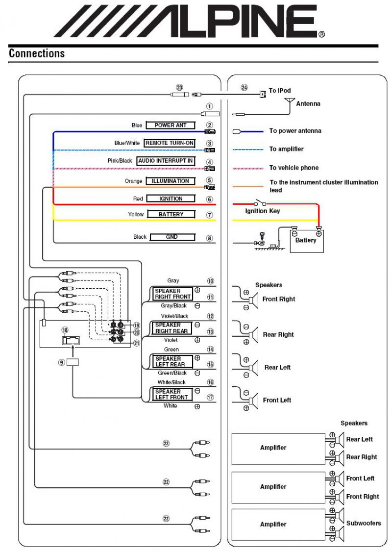 [EQHS_1162]  KR_4385] Amp Wiring Harness Diagram Wiring Diagram | Alpine Pdx M12 Wiring Diagram |  | Tixat Menur Recoveryedb Librar Wiring 101