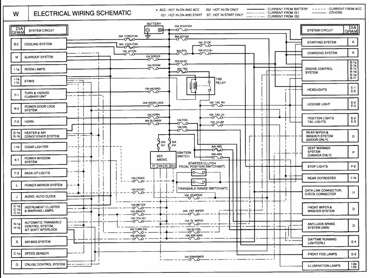 2007 Kia Spectra Wiring Diagram    Diagram Kia Spectra 2007