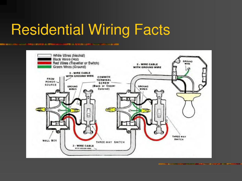 Surprising Common Wiring Diagrams Basic Electronics Wiring Diagram Wiring Cloud Xempagosophoxytasticioscodnessplanboapumohammedshrineorg