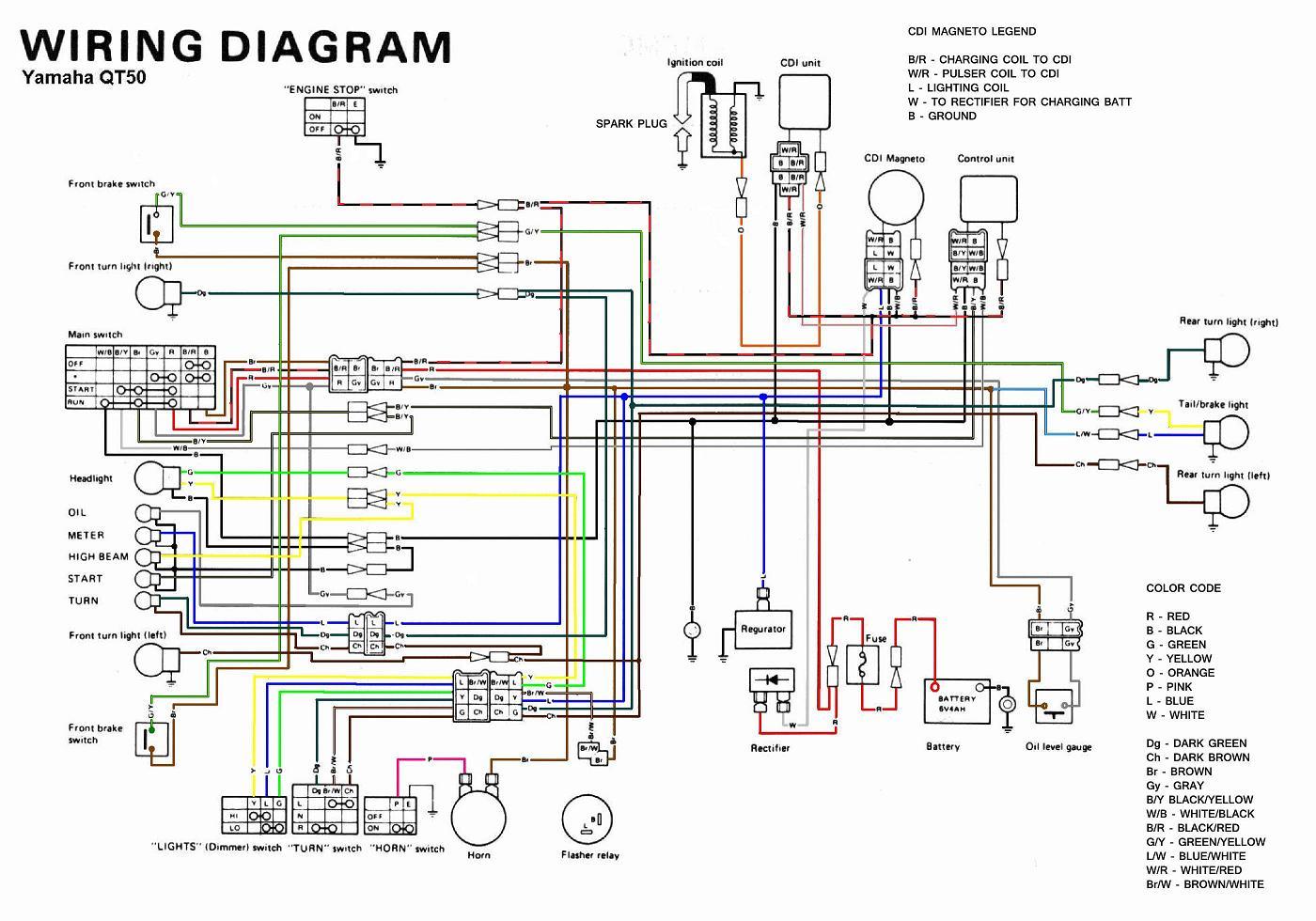 Wiring Diagram Yamaha Jog R - Center Wiring Diagram selection-housing -  selection-housing.iosonointersex.it