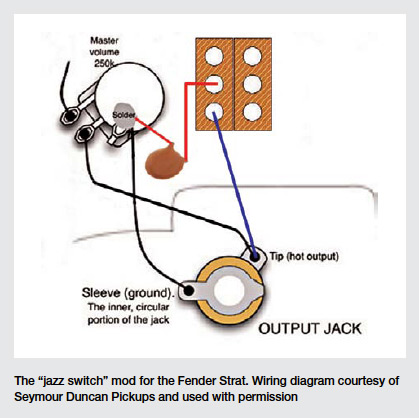 Gk 0649 Ibanez Guitar Input Jack Wiring Download Diagram