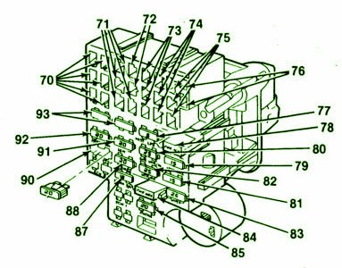 Fabulous 1983 1987 Gmc Fuse Box Diagrams Wiring Cloud Lukepaidewilluminateatxorg