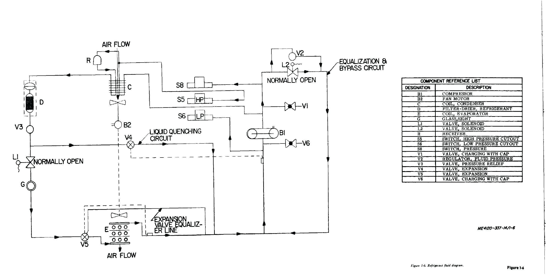 OV_5073] Carrier Air Conditioning Wiring Diagram Free Diagram   Hvac Wiring Diagram For Cap      Ling Ifica Unho Kapemie Mohammedshrine Librar Wiring 101