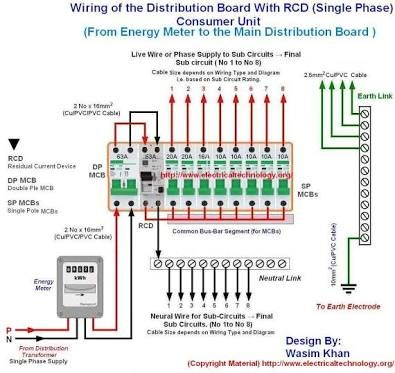 Ef 6766 3 Phase Switchboard Wiring Diagram Download Diagram