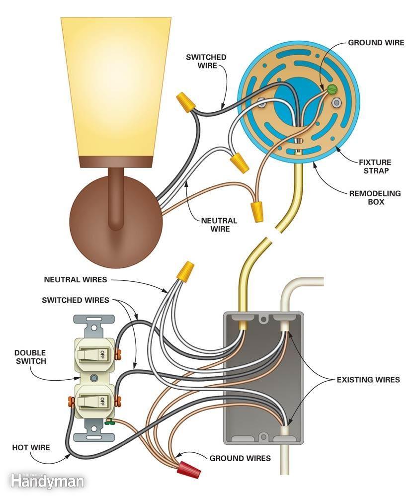 Stupendous How To Add A Light Electrical Repair And Wiring Electrical Wiring Cloud Histehirlexornumapkesianilluminateatxorg