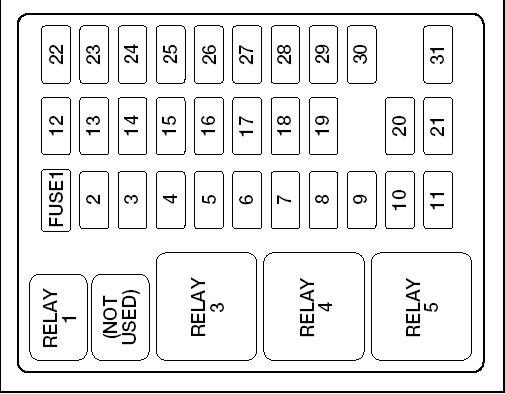 2011 ford f 250 fuse diagram 88 f150 fuse box wiring diagram data  88 f150 fuse box wiring diagram data