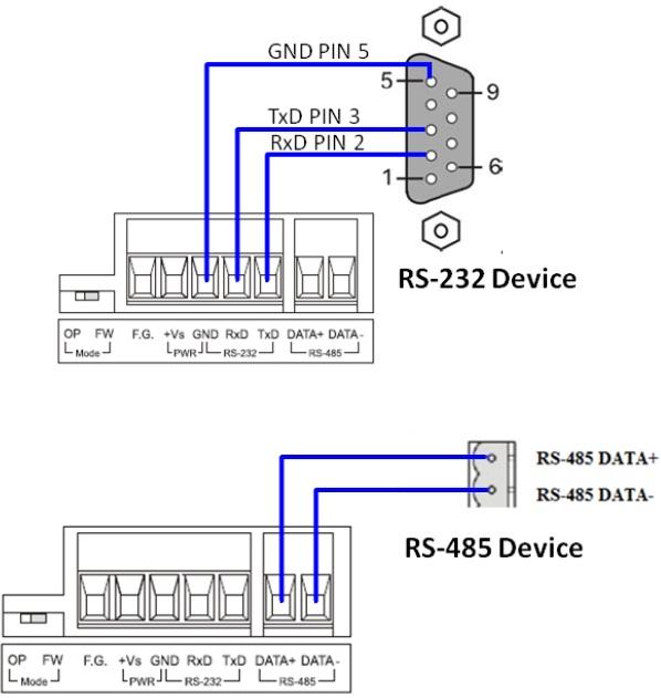Surprising Rs 485 Wiring Diagram Basic Electronics Wiring Diagram Wiring Cloud Rineaidewilluminateatxorg