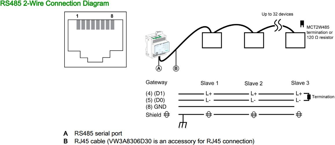 Ef 6127 Rs485 To Rs232 Wiring Diagram Free Diagram