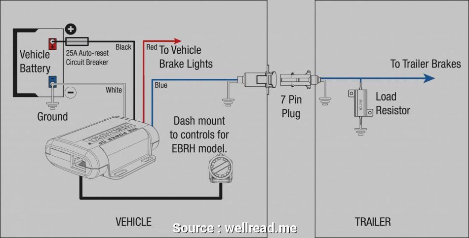 [DIAGRAM_4PO]  GH_9359] Voyager Trailer Brake Controller Wiring Diagram Wiring Diagram   Voyager 9030 Wiring Diagram      Benol Garna Mohammedshrine Librar Wiring 101