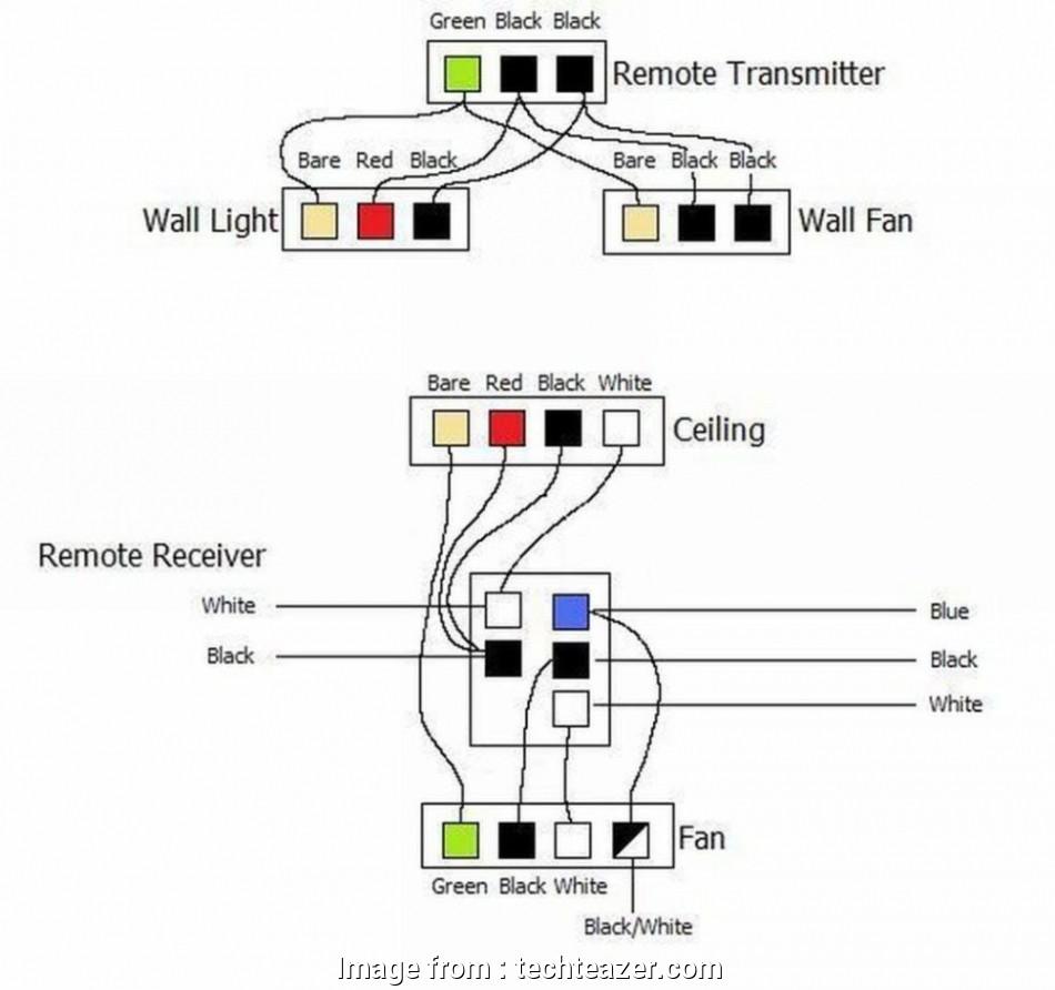 simple ceiling fan wiring diagram gs 2564  wiring ceiling fan that has 4 wires free diagram  ceiling fan that has 4 wires free diagram