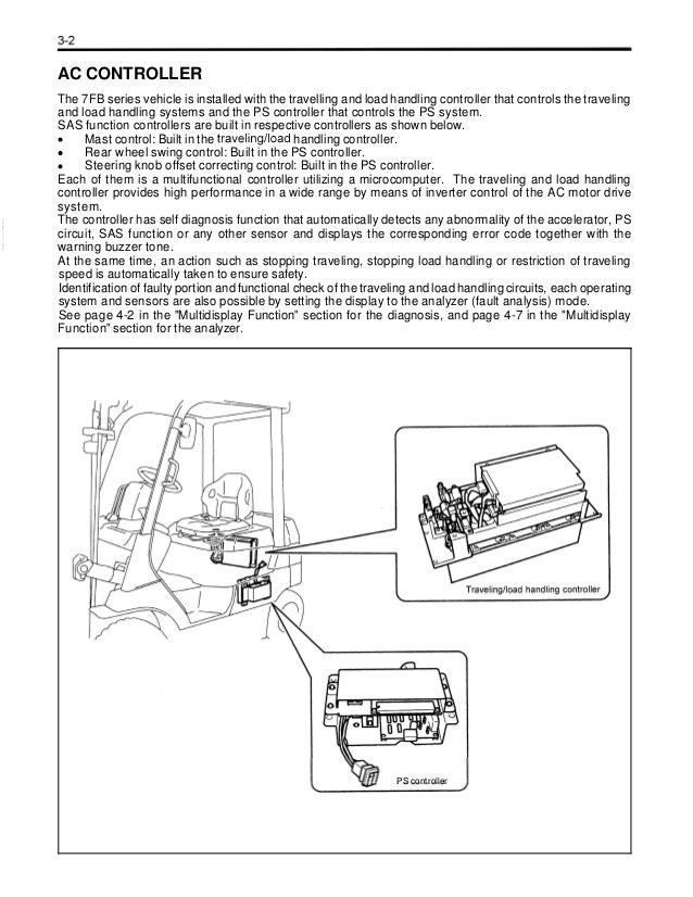 nissan forklift fuse box no 0426  nissan forklift wiring diagram wiring diagram  nissan forklift wiring diagram wiring