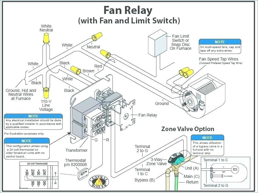 DD_3023] Furnace Fan Limit Switch Wiring DiagramYnthe Sapre Vesi Para Numap Mohammedshrine Librar Wiring 101