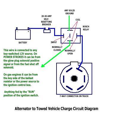 Fz 3079 Trailer Wiring Diagram Further 7 Pin Trailer Connector Wiring Diagram