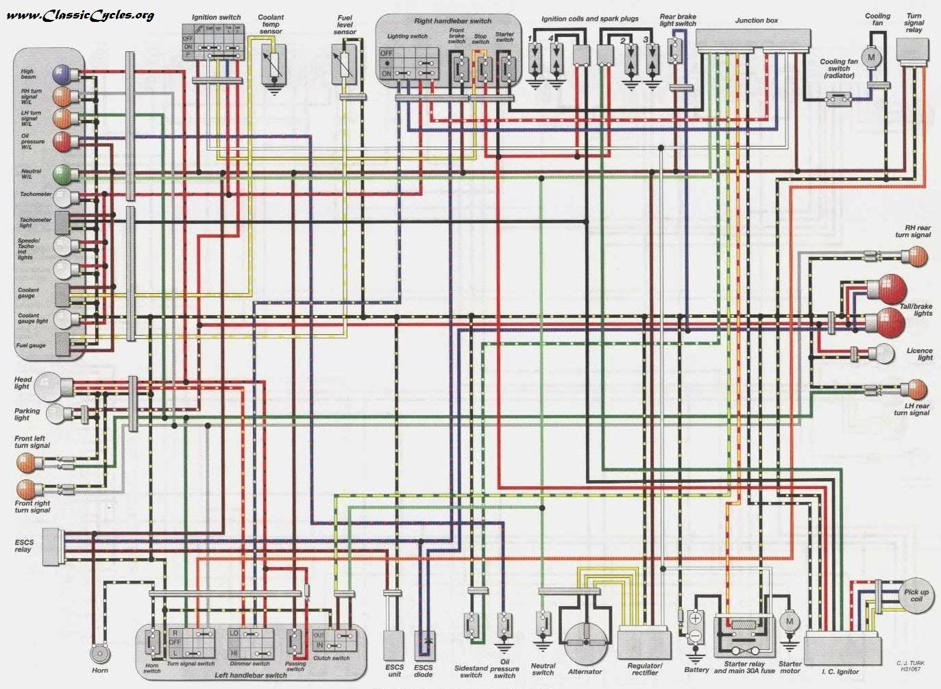 Incredible 2006 Zx6R Fuse Box Wiring Diagram Wiring Cloud Onicaxeromohammedshrineorg