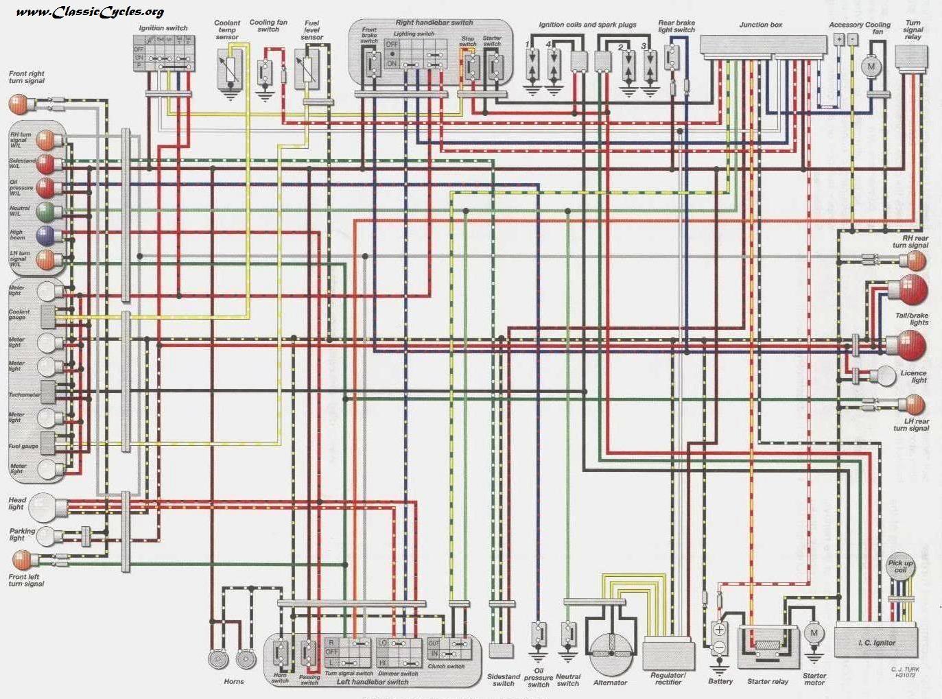 Super Zx6R Wire Diagram Wiring Library Wiring Cloud Licukshollocom