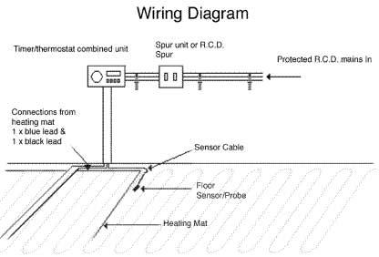BT_7745] Wiring Diagram For Electric Underfloor Heating Download DiagramAlma Sheox Mohammedshrine Librar Wiring 101
