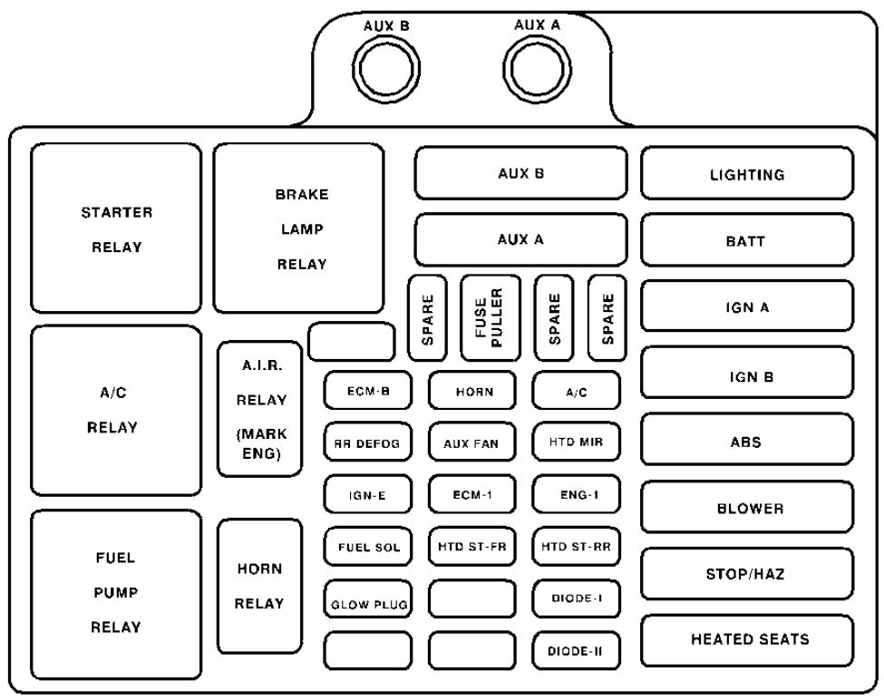 Fabulous 1992 Chevy Fuse Diagram Wiring Diagram Data Wiring Cloud Ostrrenstrafr09Org