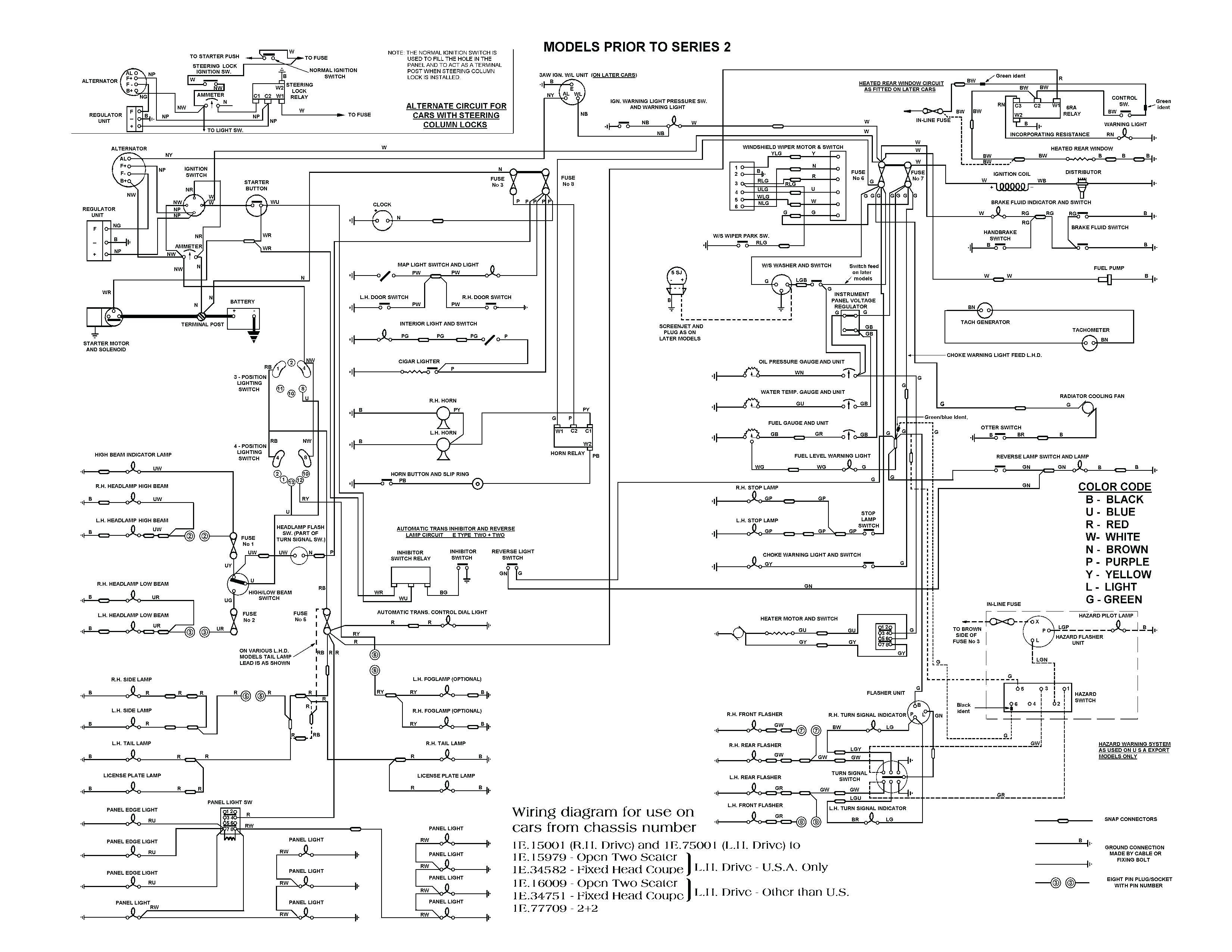 Strange Jaguar X300 Wiring Diagram Wiring Diagram Data Wiring Cloud Animomajobocepmohammedshrineorg