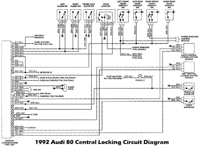 Audi 80 B4 Central Locking Wiring Diagram
