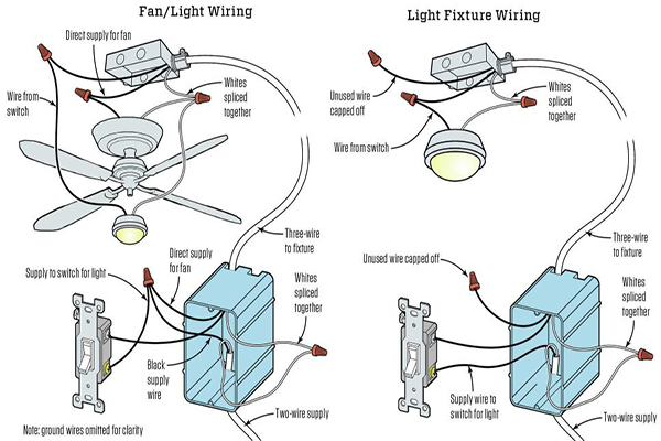 Awe Inspiring Ceiling Fan Light Fixture Wiring Basic Electronics Wiring Diagram Wiring Cloud Orsalboapumohammedshrineorg