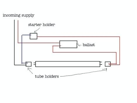 Wiring Diagram For Fluorescent Light Fixture from static-assets.imageservice.cloud