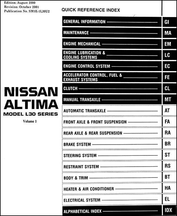 Sn 3929 Diagram Together With 2007 Nissan Altima Radio