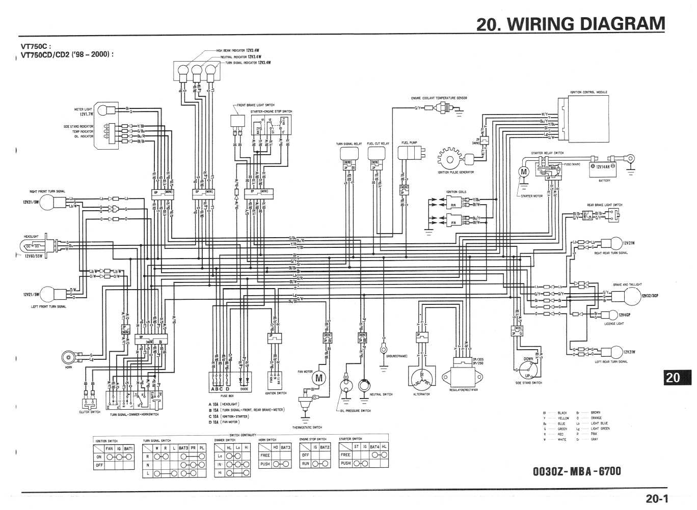 OZ_6907] 1986 Honda Shadow 1100 Wiring Diagram Also 1994 Honda Shadow 1100  Wiring DiagramNorab Istic Xortanet Capem Mohammedshrine Librar Wiring 101