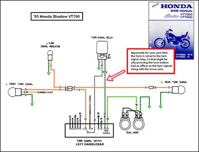 EH_1722] 2005 Honda Shadow Aero 750 Wiring Diagram Download DiagramPila Greas Feren Inki Gue45 Mohammedshrine Librar Wiring 101