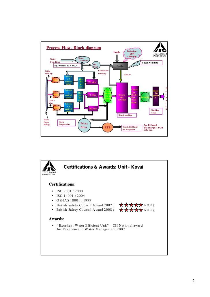 [SCHEMATICS_48EU]  TE_8866] T Con Board Circuit Diagram Free Diagram | T Con Board Block Diagram |  | Anist Xolia Mohammedshrine Librar Wiring 101