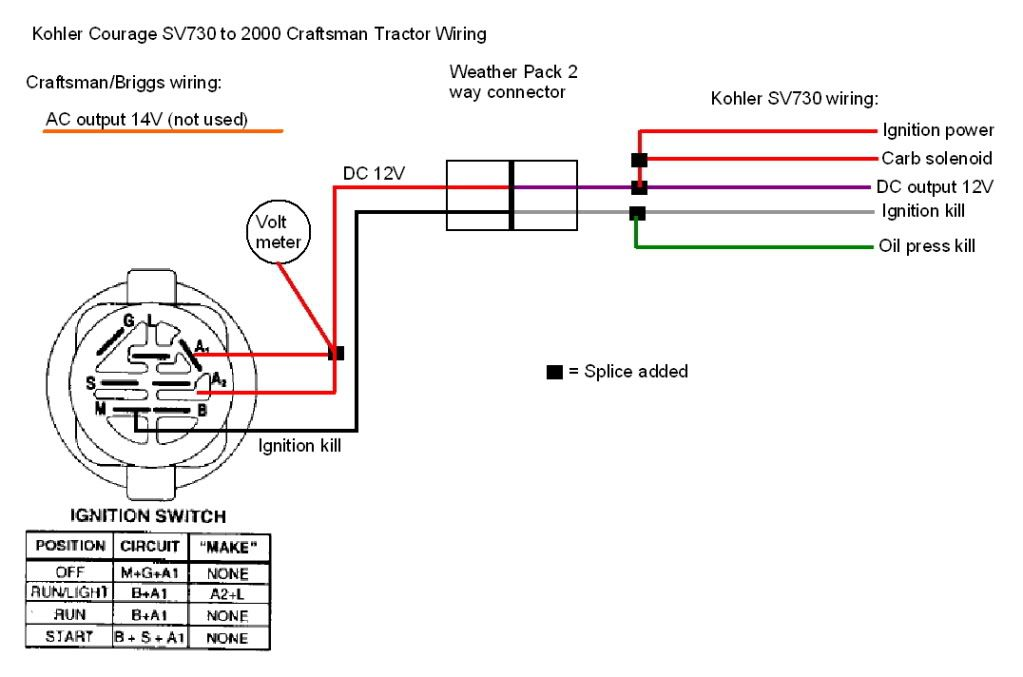 Cool Kohler Engine Electrical Diagram Craftsman 917 270930 Wiring Wiring Cloud Licukshollocom