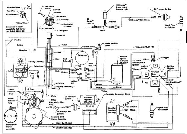 Strange Kohler 20 Hp Wiring Diagram Basic Electronics Wiring Diagram Wiring Cloud Icalpermsplehendilmohammedshrineorg