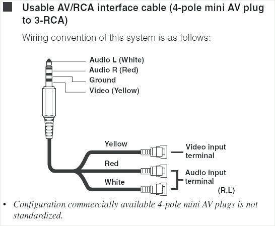 rca wire diagram phono plug wiring diagram wiring diagram data  phono plug wiring diagram wiring