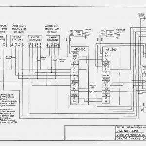 Awe Inspiring Aircraft Inter Wiring Diagram Block Diagram Schematic Diagram Wiring Cloud Waroletkolfr09Org