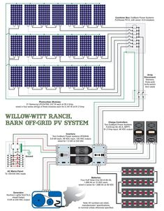 Wiring Diagrams For Solar Panels Tappan Electric Stove Wiring Diagram Tda2050 Santai Decorresine It