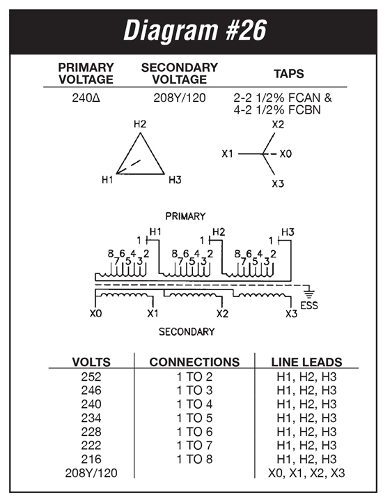 Enjoyable 45 Kva Transformer Wiring Diagram General Wiring Diagram Data Wiring Cloud Xempagosophoxytasticioscodnessplanboapumohammedshrineorg